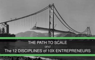 12 Core Disciplines